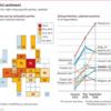 地図とグラフで理解するヨーロッパの反移民・保守反動の政党について