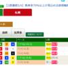 4日目札幌開催など気になる馬
