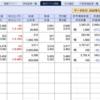日本株、出足まずまず、コロナ禍も終焉に向かうか…