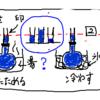 「ものの温度と変化」理科4年 ちょっと失敗!手際よい実験で  時間内におさめる。