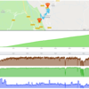 Alpe d'Huez、ブレーキ調整