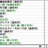 2020年9月のまとめ〜17杯〜