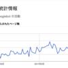 【クロールの統計情報】PVが増えてきたのはクローラーの訪問数増加が原因?ブログが季節モノだから?