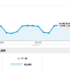 2013年2月 アクセス数の多かったエントリ トップ10