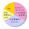 シンジケート1557団