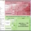 【webpack】bundleサイズを40%減らしてJavaScriptビルドも40%高速化する方法