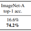 Self-training with Noisy Student improves ImageNet classification適当に読んだ