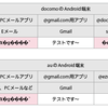 なぜiPhoneから送ったメールの文字化けが増えているのか