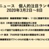 野球ニュース 個人的注目ランキング 2020年3月2日~8日