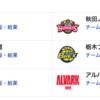 B.LEAGUE(Bリーグ)〜チケット購入から入場そして観戦まで〜