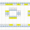 パチスロ 向ヶ丘遊園GINZA S-style【島図画像有り】5月11日データ