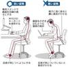 専用スタンドに端末を置き、目線の高さに画面が来るように調整する。椅子に深く座り、画面を操作するときは腕を机の上に乗せて肘掛けも使う