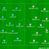 UCL16-17-B5-ナポリ.vs.ディナモキエフ