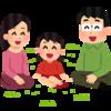 民法の親族法の勉強⑦【親権】