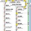 札幌2人旅【ニューオータニイン】③