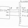 PC-G850VS / ミニI/O / ADコンバーターMCP3008 / チャンネル0のAD変換値を読む