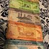 スリランカとお金の話