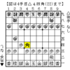 4手目△4四角戦法 成功例