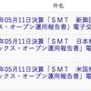 SMT 新興国債券/日本株配当貴族/米国株配当貴族インデックス・オープン運用報告書(2020年5月11日決算)が交付