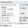 IPO 6549ディーエムソリューションズ ブックビルディング完了