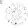 ☆11/8の天体図と陰陽配置を活用し、自分と繋がる恒星を探す☆社会的な重苦しさを手放して☆