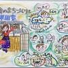 YORISOI 米田家  人口減少社会のまちづくり