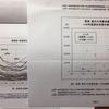 振り返り【統計学Ⅰ・Ⅱ】