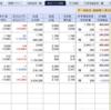 株式市場は11月が勝負月と心得よ、年末に向け勇猛果敢にトライしたい…