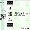 復活!ARS1点勝負!Vol.38(かしわ記念)