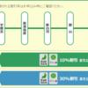 【激安】仙台-東京の新幹線7,070円で乗る方法がある!