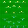 【サッカー】CL ナポリvsバルセロナ <レビュー>
