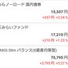 へそくり100万円への道(28)2019年9月末