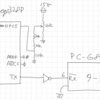 AD変換 / 入力電圧のスケーリング、スリープモード、オーバーサンプリング