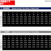 #459 リムジンバス/羽田空港線への影響について 2020年4月21日以降