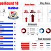 【2021 J1 第14節】鹿島アントラーズ vs 横浜F・マリノス