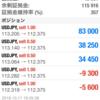 第25回 恐怖の売り増し!圧倒的トレード!トータルポジション、ドル円ショート40万通貨!