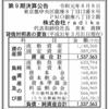 株式会社radiko 第9期決算公告