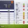 【#44】ボルシアMG監督キャリア【FIFA18swich】