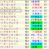 JBCスプリント・クラシック・レディスクラシック開催〜JBCクラシックの有力馬の紹介〜