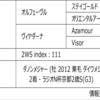 POG2020-2021ドラフト対策 No.189 エイカイステラ