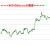 ■途中経過_2■BitCoinアービトラージ取引シュミレーション結果(2017年9月25日)