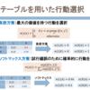 Pythonによる機械学習7(Q学習 2/3)