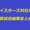 【横浜DeNA】ベイスターズ対日ハム戦・練習試合結果まとめ/2月27日