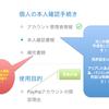 ★【eBay】PayPal 登録方法 ②