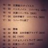 6.13〜19日記