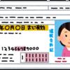 運転免許証更新