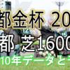【京都金杯 2020】過去10年データと予想