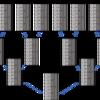 セグメントツリーにセグメントツリーを乗せる手法(2Dセグメントツリー)