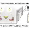 レストランの空席を見える化してくれるアプリ【勝手に商品企画】