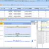 Colasoft Capsaの強力なTCPフロー解析について